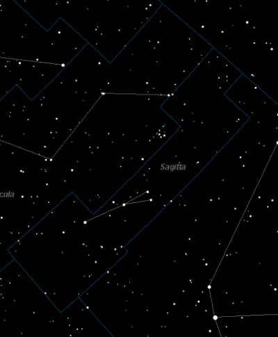 Sagitta, The Arrow Constellation Facts, Mythology and How to