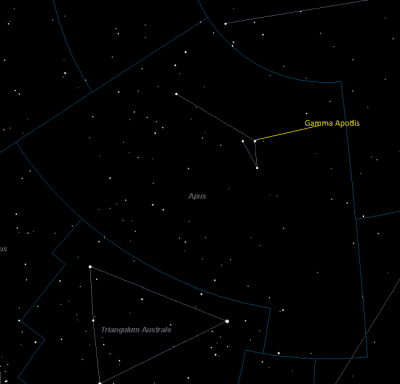 Gamma Apodis Location in Apus