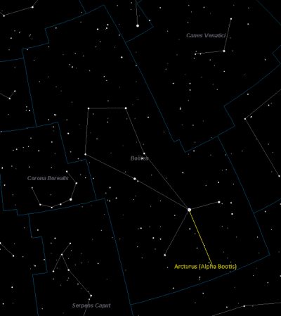 Arcturus (Alpha Bootis) Location in Bootes