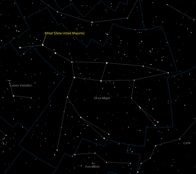 Mizar Location in Ursa Major