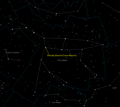 Phecda (Gamma Ursae Majoris) Location in Ursa Major
