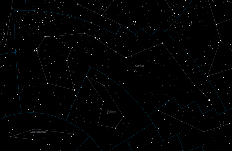 Carina Constellation Star Map