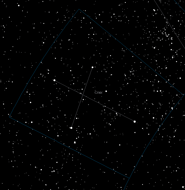 Crux Constellation Star Map