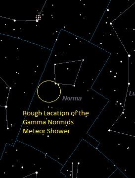 Map showing the location of where the Gamma Normids radiate from within Norma