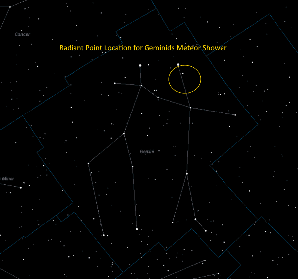 Map showing the location of where the Geminids radiate from within Gemini