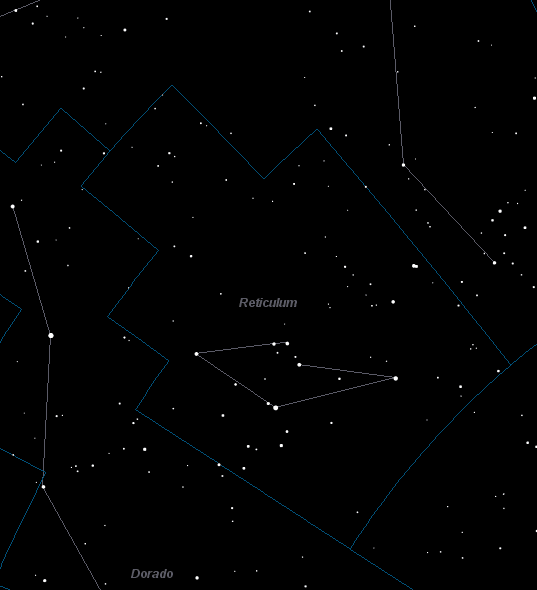 Reticulum Constellation Star Map