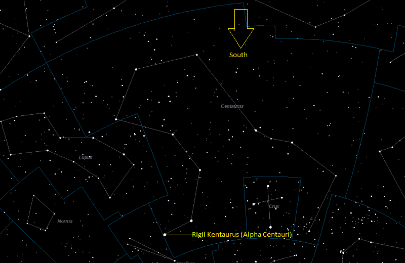 Rigil Kentaurus (Alpha Centauri) Location in Centaurus