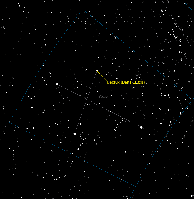 Decrux (Delta Crucis) Location in Crux