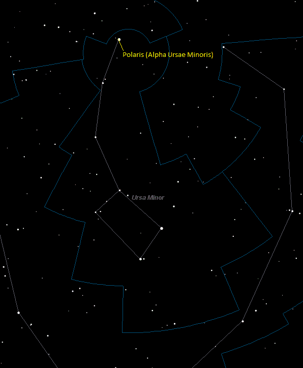 Polaris (Alpha Ursae Minoris) Location in Ursa Minor