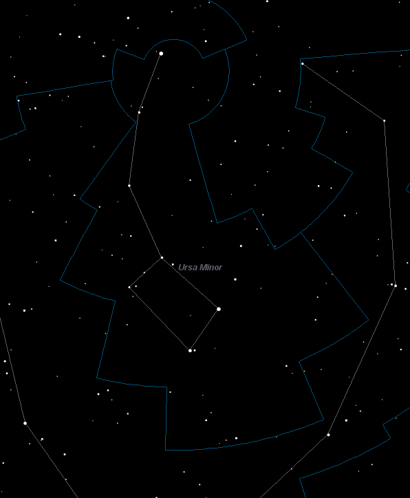 Ursa Minor Constellation Star Map