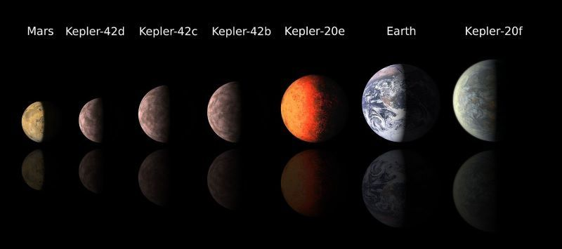 NASA artist impression of the planets in Kepler 42 solar system.