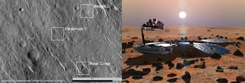 Beagle 2 Artists Impressions and the Landing site on Mars