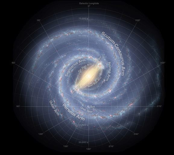 Artists impression of the Milky Way galaxy (Copyright NASA)