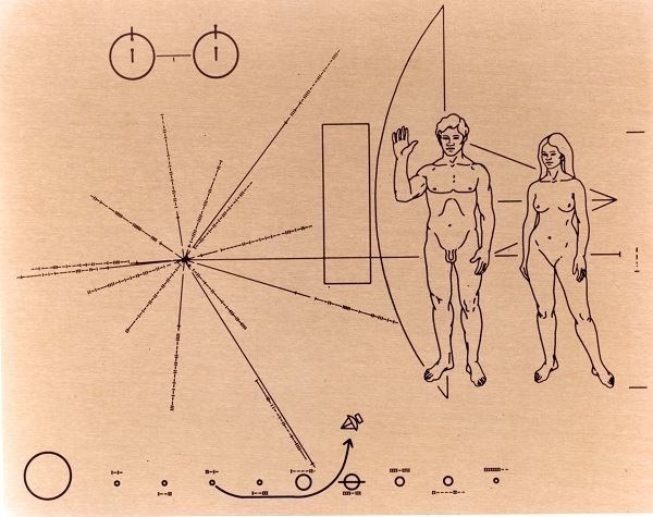 Pioneer 10 and 11 Space Probe Plaques Showing Humans