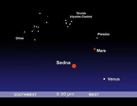 Rough location of where Sedna is in the night sky