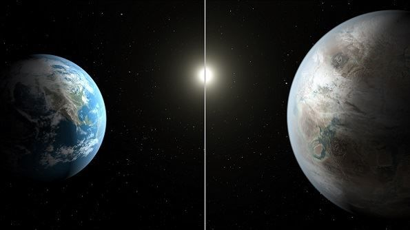 Earth 2.0 Kepler 452b in the Constellation of Cygnus