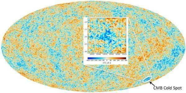 Possible evidence of the Multiverse in Cosmic Background Radiation