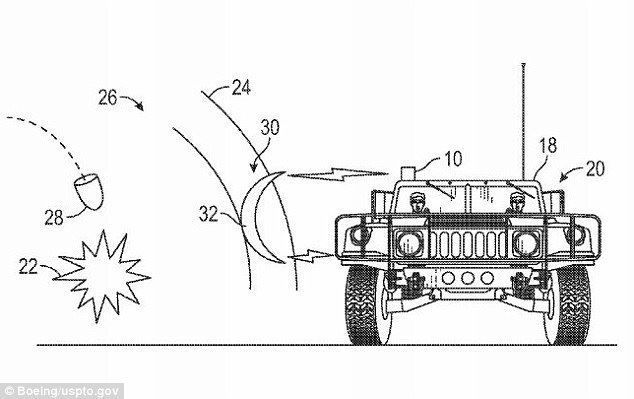 Boeing illustration of a shield for a military humvee patent.