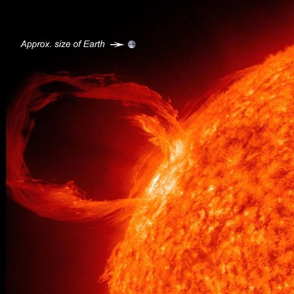 A corona mass ejection solar flare and earth in comparison.